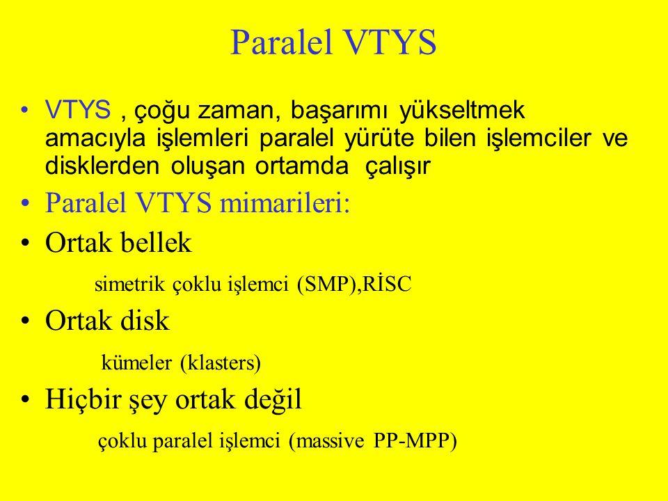 Paralel VTYS Paralel VTYS mimarileri: Ortak bellek