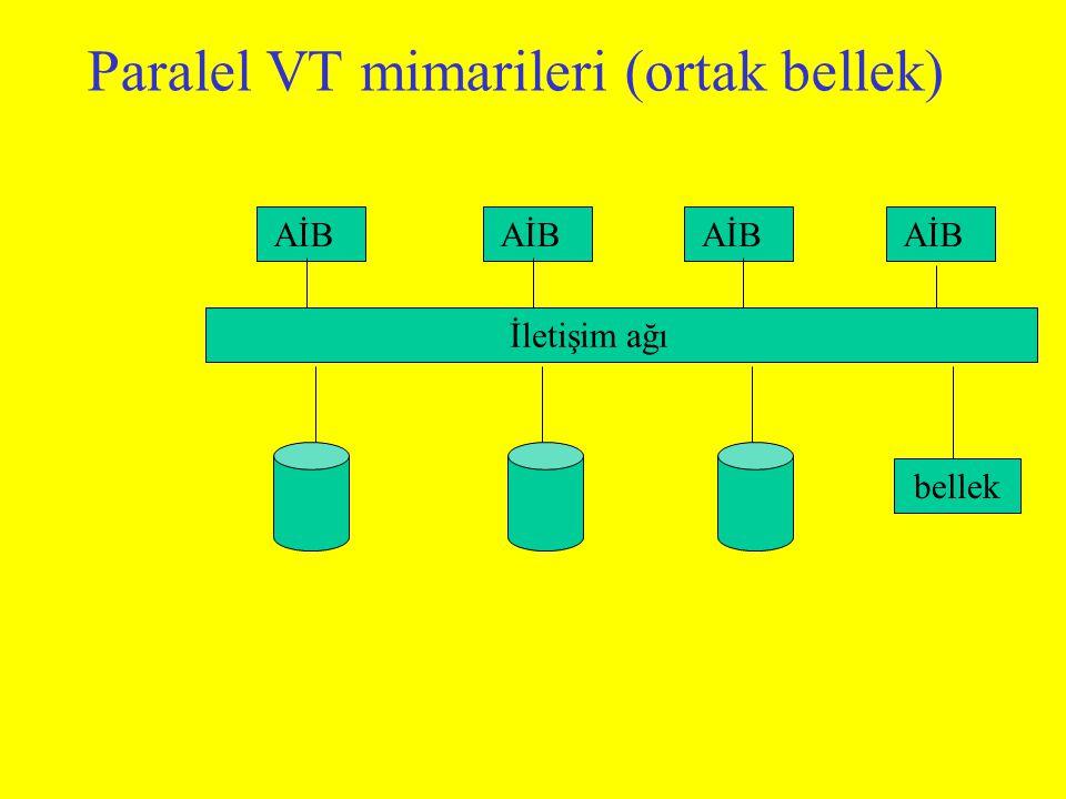 Paralel VT mimarileri (ortak bellek)