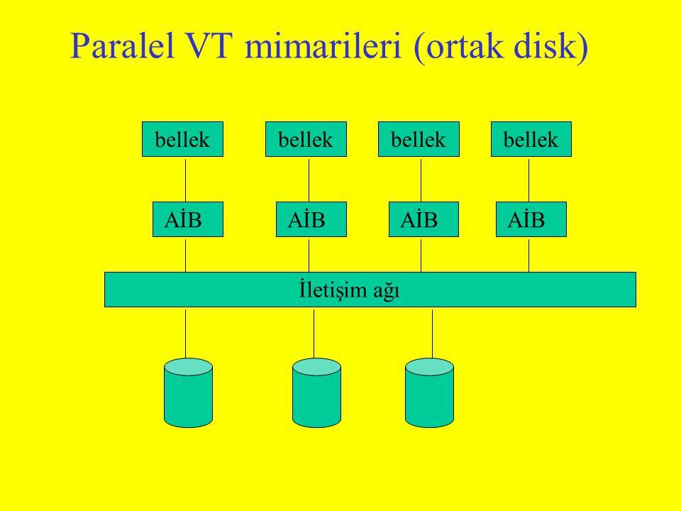 Paralel VT mimarileri (ortak disk)