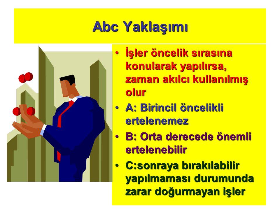 Abc Yaklaşımı İşler öncelik sırasına konularak yapılırsa, zaman akılcı kullanılmış olur. A: Birincil öncelikli ertelenemez.