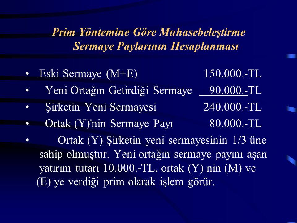 Prim Yöntemine Göre Muhasebeleştirme Sermaye Paylarının Hesaplanması