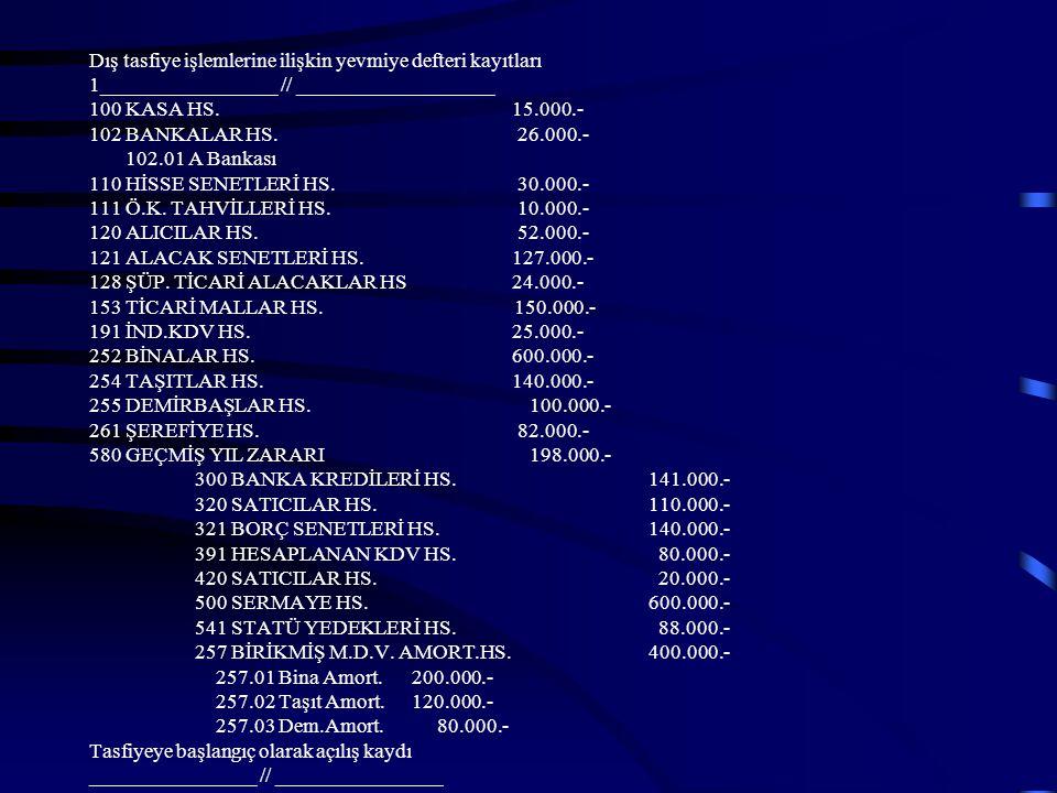Dış tasfiye işlemlerine ilişkin yevmiye defteri kayıtları