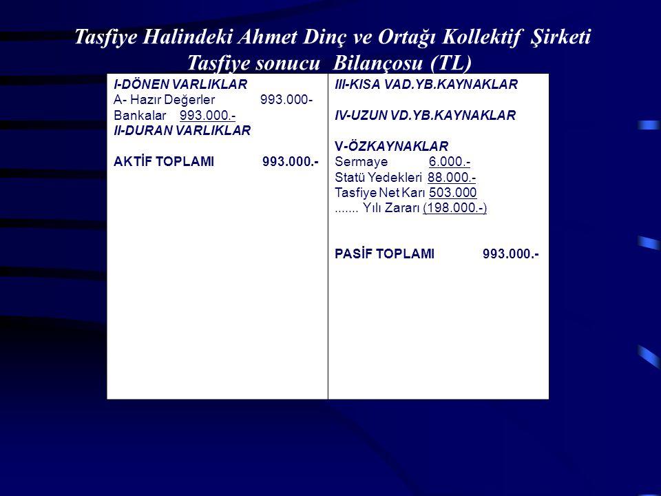Tasfiye Halindeki Ahmet Dinç ve Ortağı Kollektif Şirketi