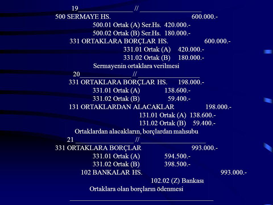 19________________ // __________________ 500 SERMAYE HS. 600.000.-