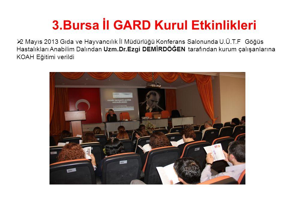 3.Bursa İl GARD Kurul Etkinlikleri