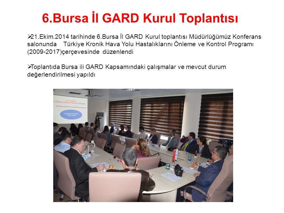 6.Bursa İl GARD Kurul Toplantısı
