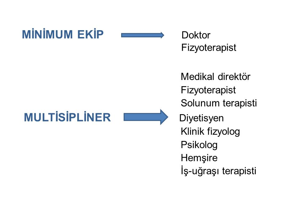 MİNİMUM EKİP Doktor Fizyoterapist