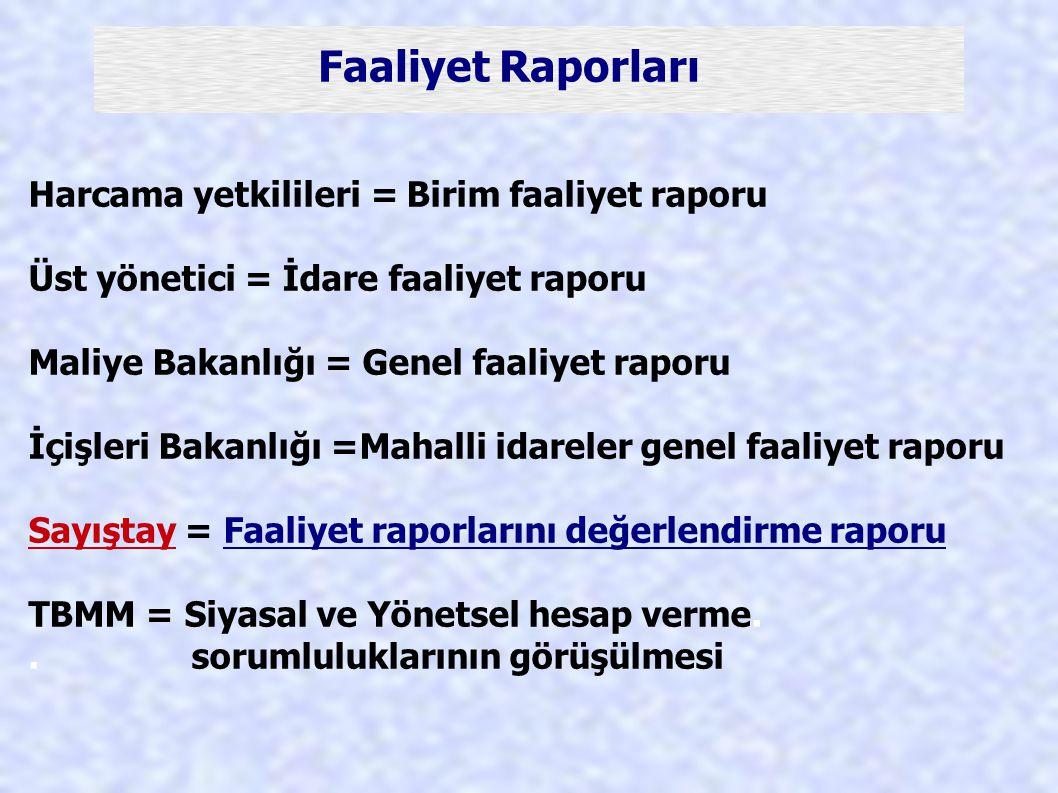 Faaliyet Raporları Harcama yetkilileri = Birim faaliyet raporu