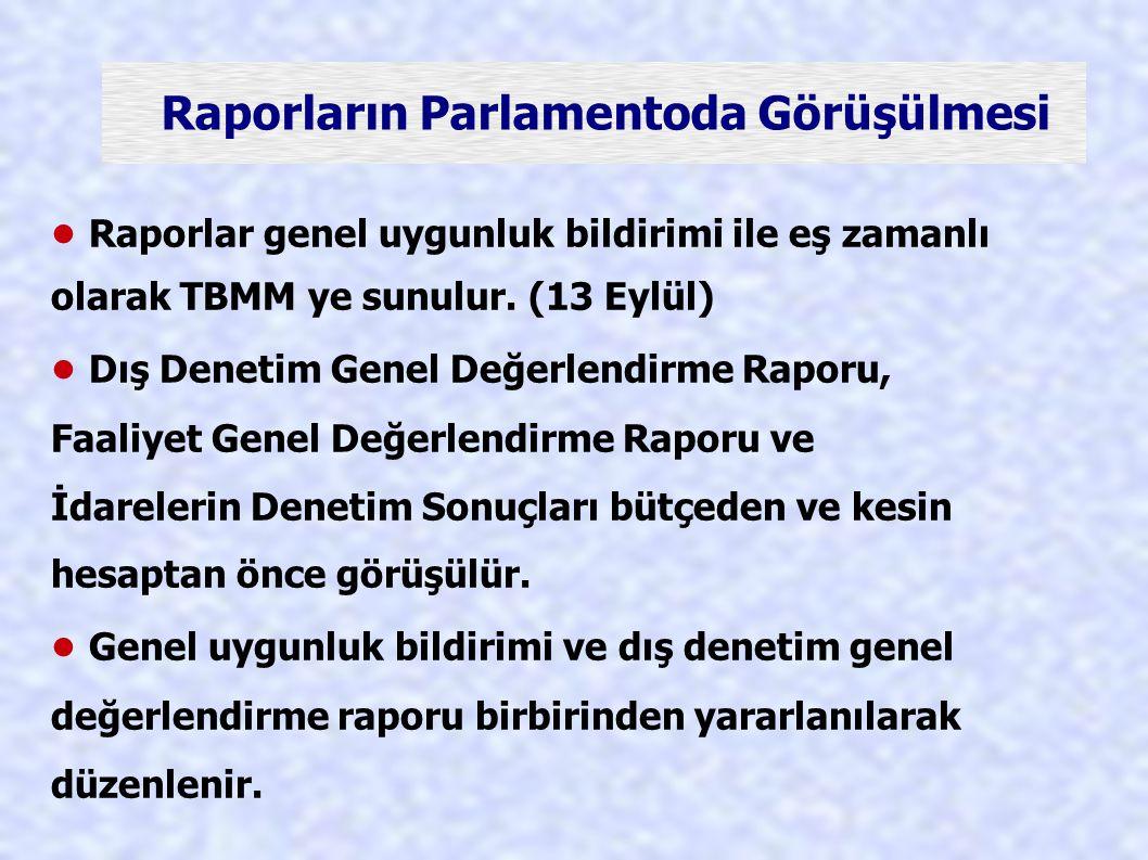 Raporların Parlamentoda Görüşülmesi
