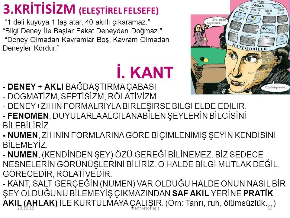 İ. KANT 3.KRİTİSİZM (ELEŞTİREL FELSEFE) <header>
