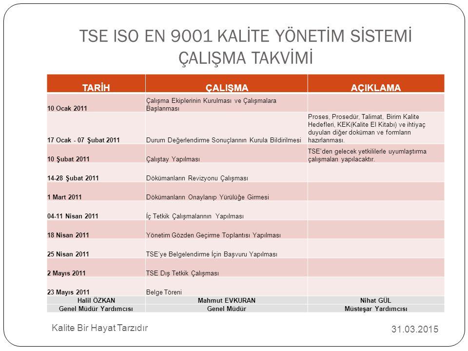TSE ISO EN 9001 KALİTE YÖNETİM SİSTEMİ ÇALIŞMA TAKVİMİ