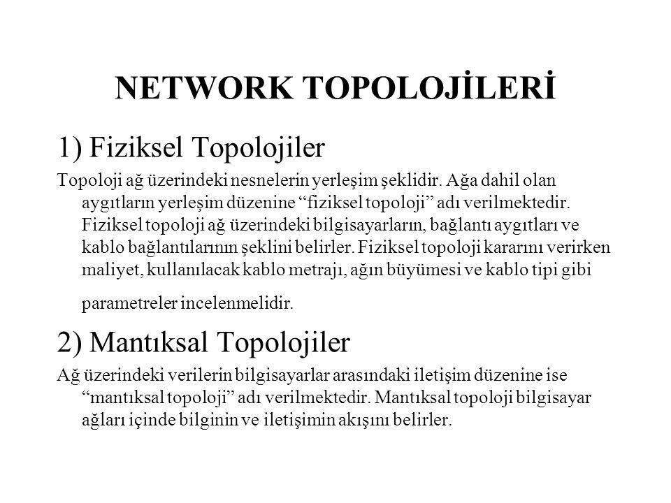 NETWORK TOPOLOJİLERİ 1) Fiziksel Topolojiler 2) Mantıksal Topolojiler