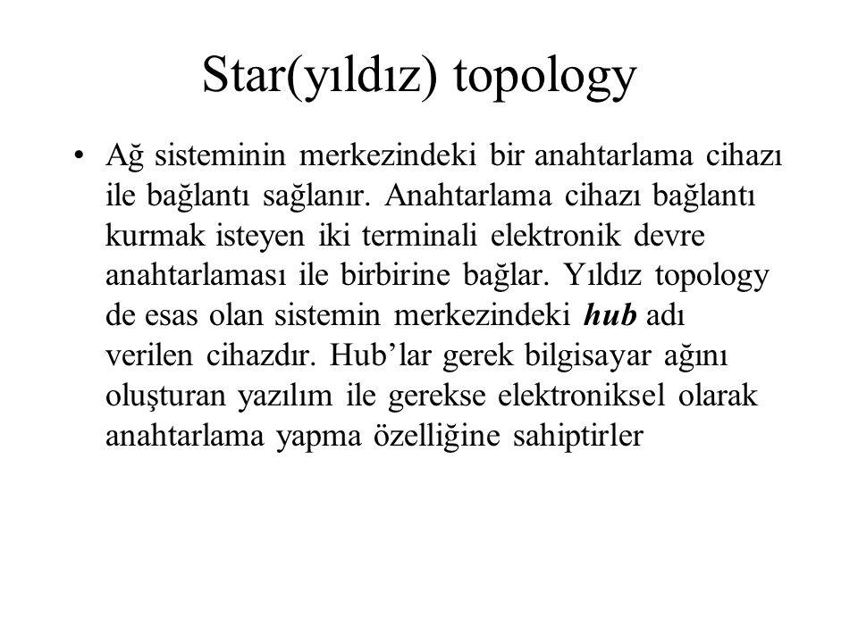 Star(yıldız) topology
