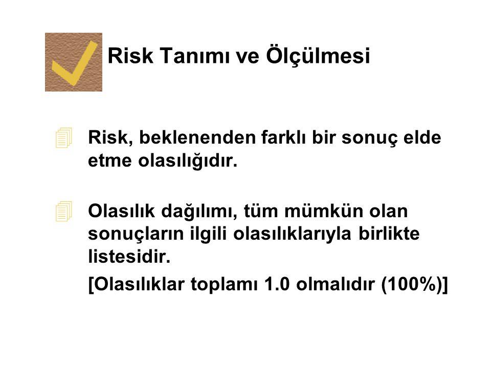Risk Tanımı ve Ölçülmesi