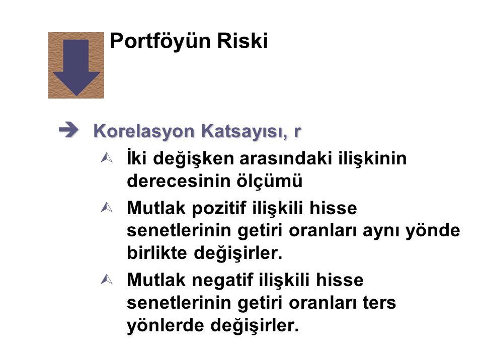 Portföyün Riski Korelasyon Katsayısı, r