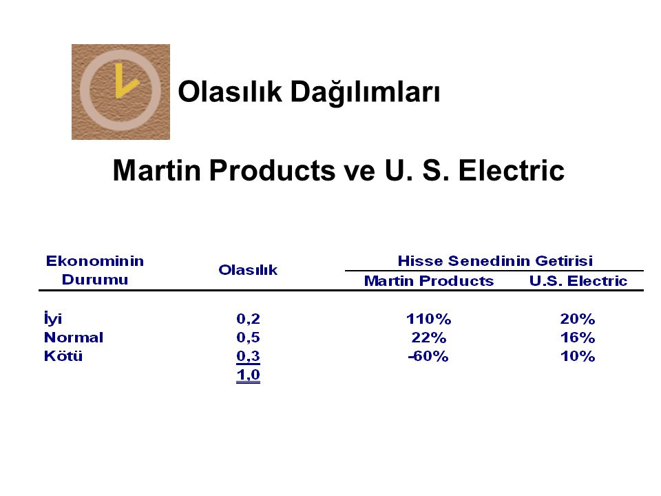 Martin Products ve U. S. Electric