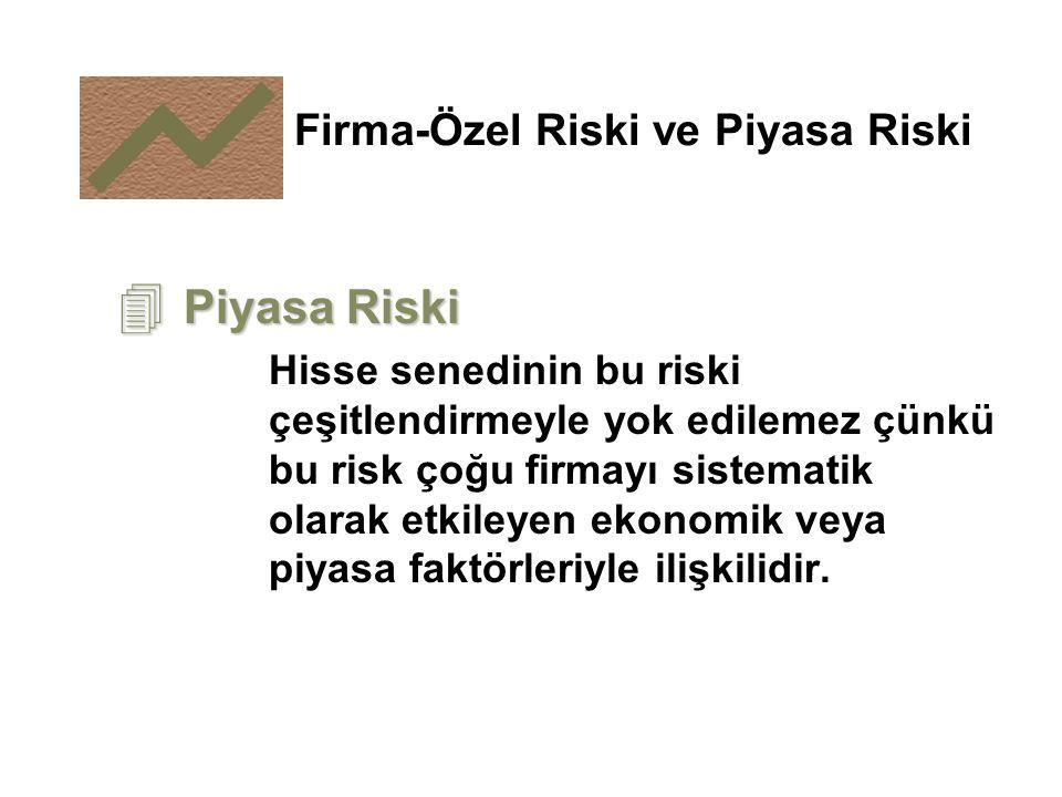 Firma-Özel Riski ve Piyasa Riski