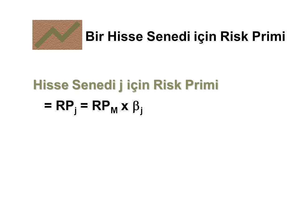 Bir Hisse Senedi için Risk Primi