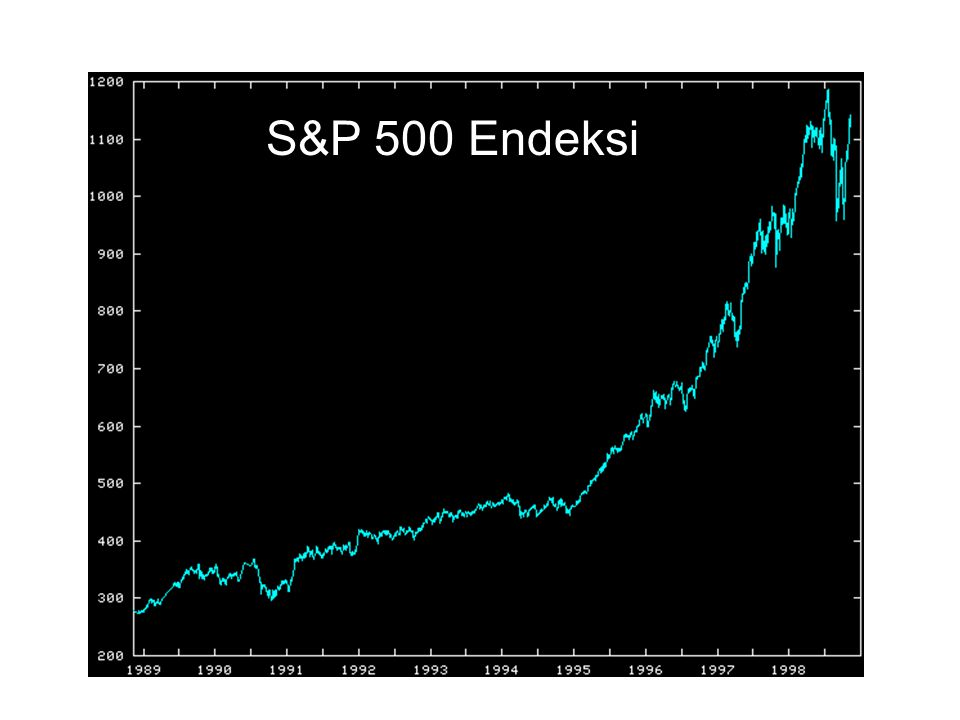 S&P 500 Endeksi S&P 500 over 10 years