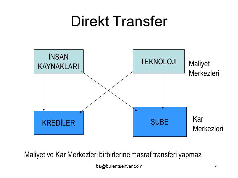 Direkt Transfer İNSAN KAYNAKLARI TEKNOLOJI Maliyet Merkezleri ŞUBE