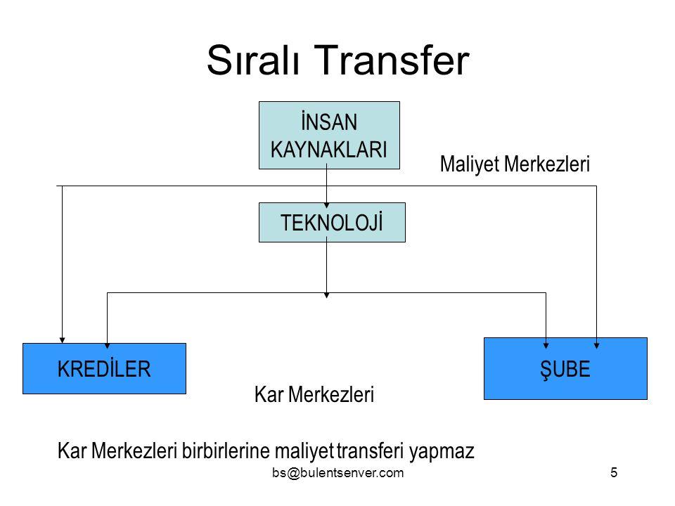 Sıralı Transfer İNSAN KAYNAKLARI Maliyet Merkezleri TEKNOLOJİ ŞUBE