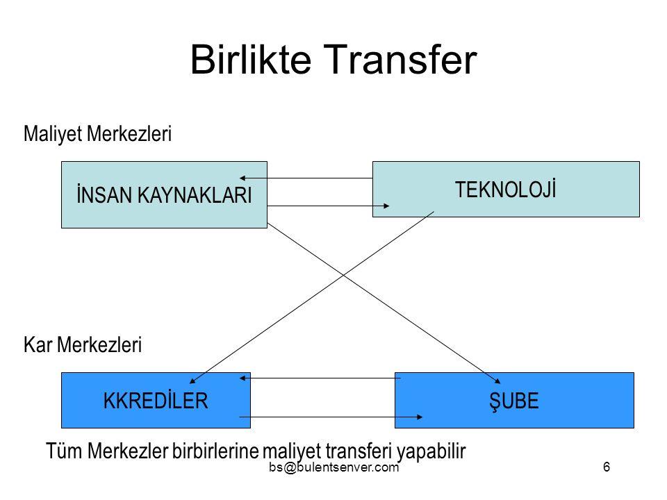 Birlikte Transfer Maliyet Merkezleri İNSAN KAYNAKLARI TEKNOLOJİ