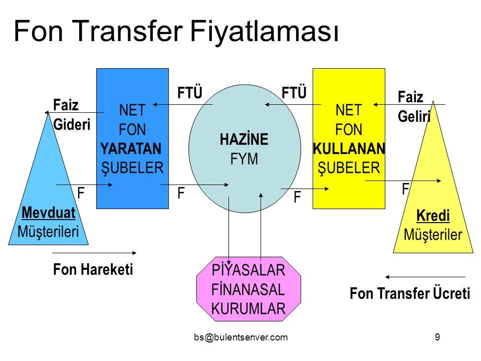 Fon Transfer Fiyatlaması