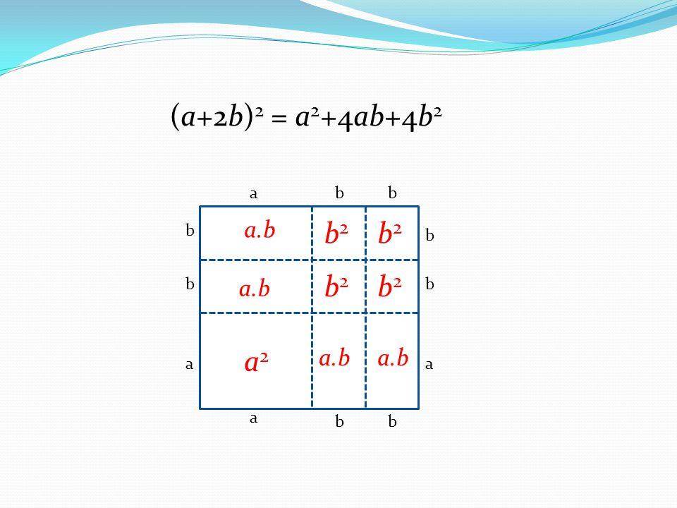(a+2b)2 = a2+4ab+4b2 a b a.b a2 b2