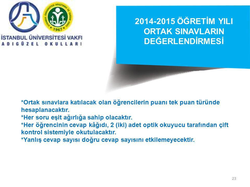 2014-2015 ÖĞRETİM YILI ORTAK SINAVLARIN DEĞERLENDİRMESİ