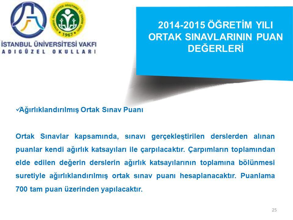 2014-2015 ÖĞRETİM YILI ORTAK SINAVLARININ PUAN DEĞERLERİ