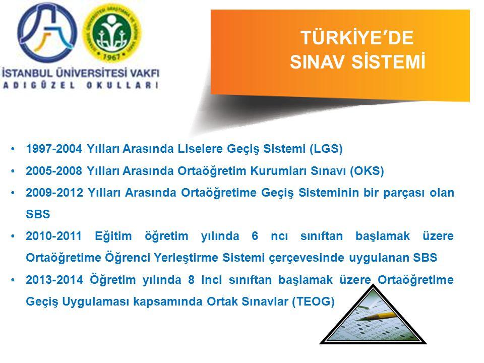 TÜRKİYE'DE SINAV SİSTEMİ