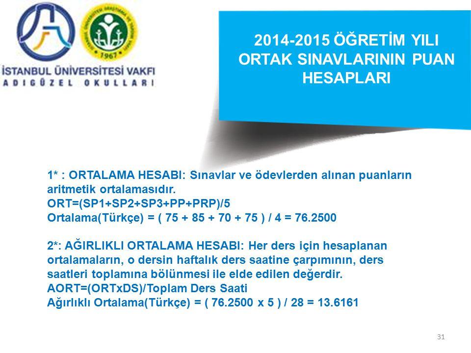 2014-2015 ÖĞRETİM YILI ORTAK SINAVLARININ PUAN HESAPLARI