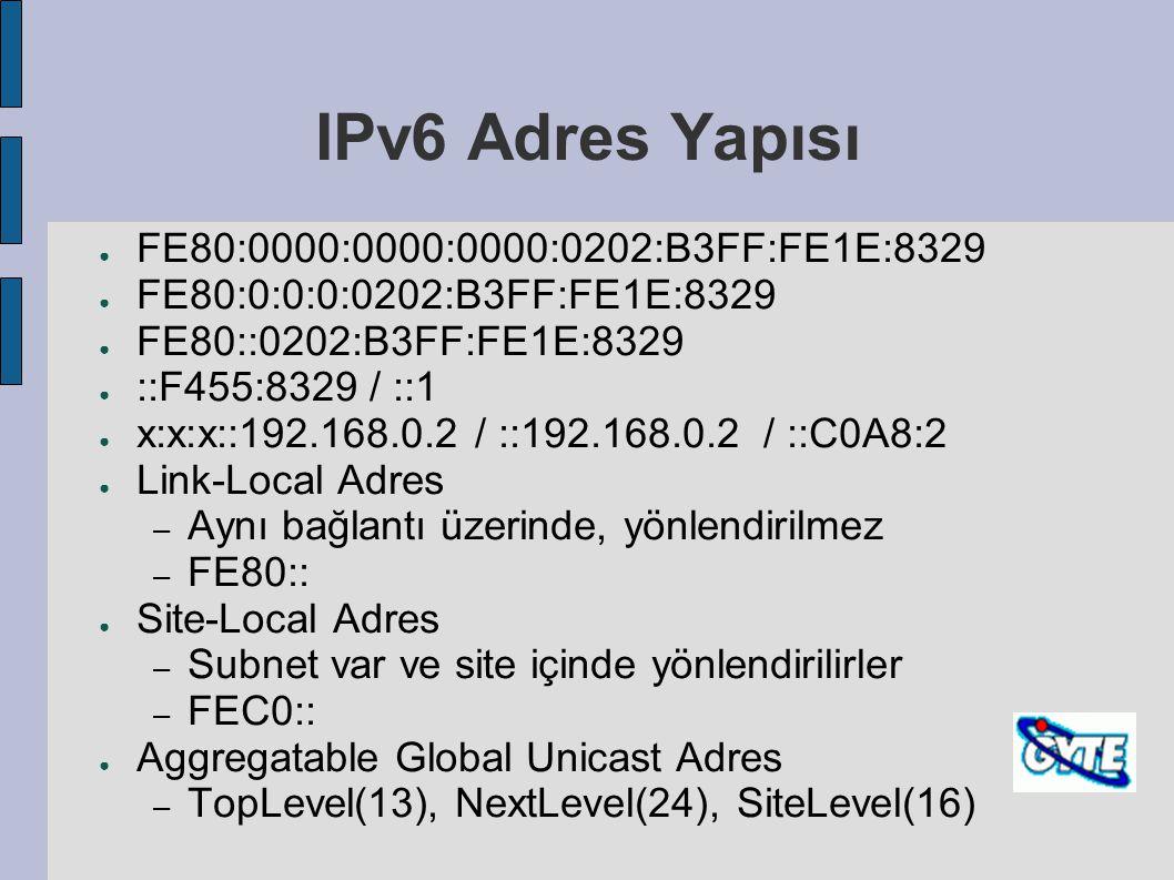 IPv6 Adres Yapısı FE80:0000:0000:0000:0202:B3FF:FE1E:8329