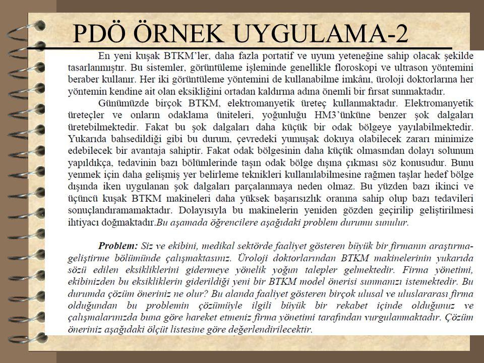 PDÖ ÖRNEK UYGULAMA-2 09.04.2017 Yrd.Doç.Dr. Fikret KORUR
