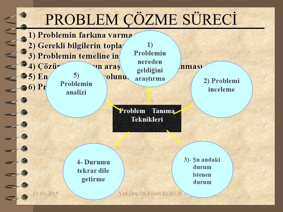 PROBLEM ÇÖZME SÜRECİ 1) Problemin farkına varma.