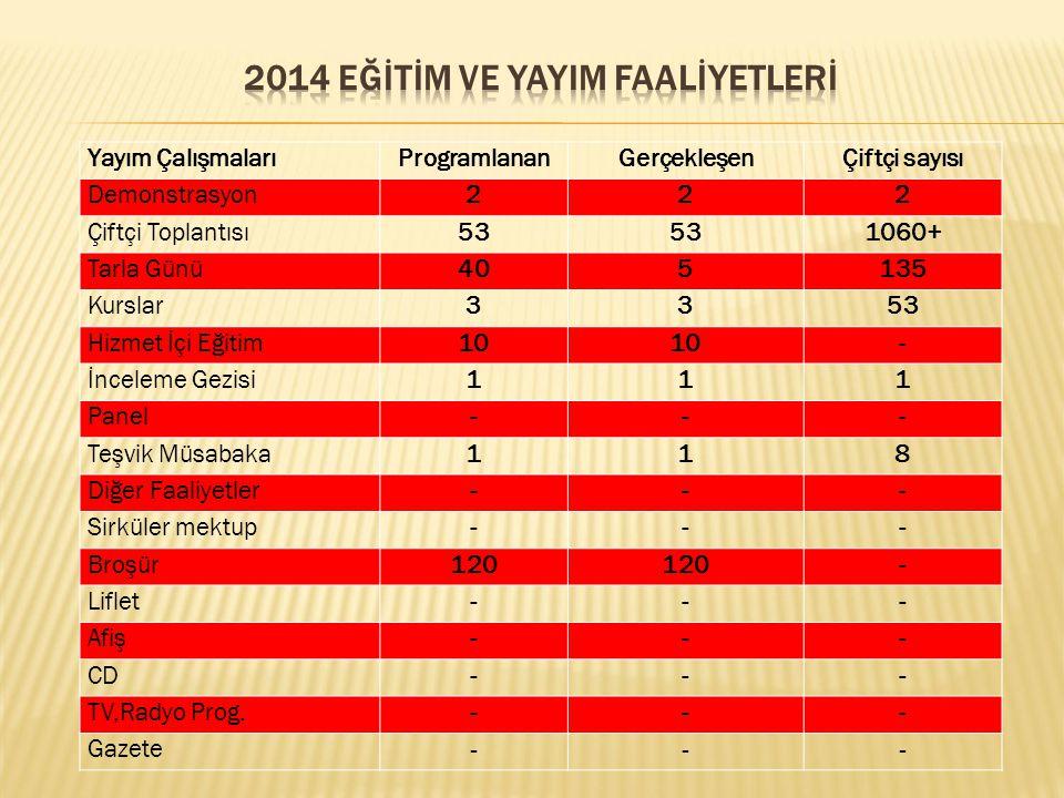 2014 EĞİTİM VE YAYIM FAALİYETLERİ