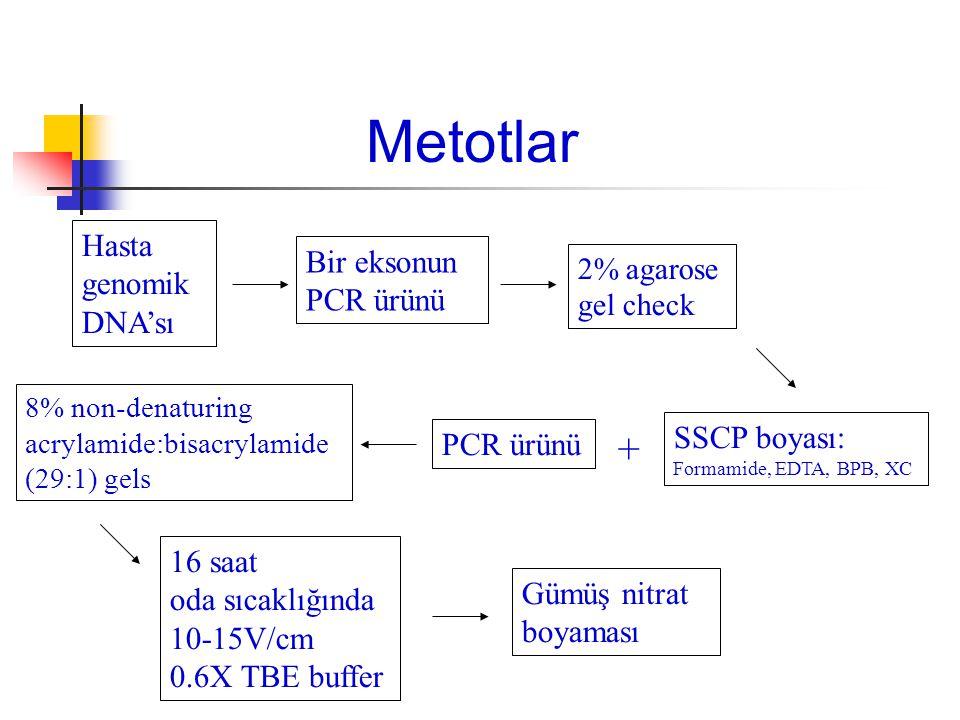 Metotlar + Hasta genomik DNA'sı Bir eksonun PCR ürünü