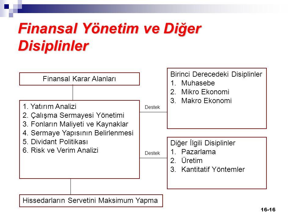 Finansal Yönetim ve Diğer Disiplinler