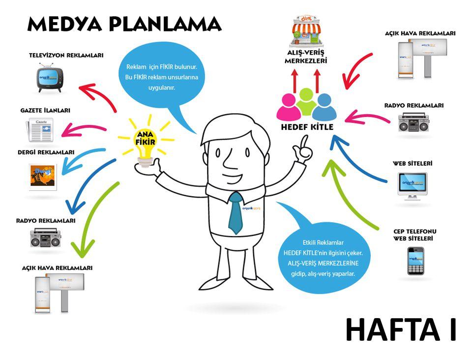 HAFTA I
