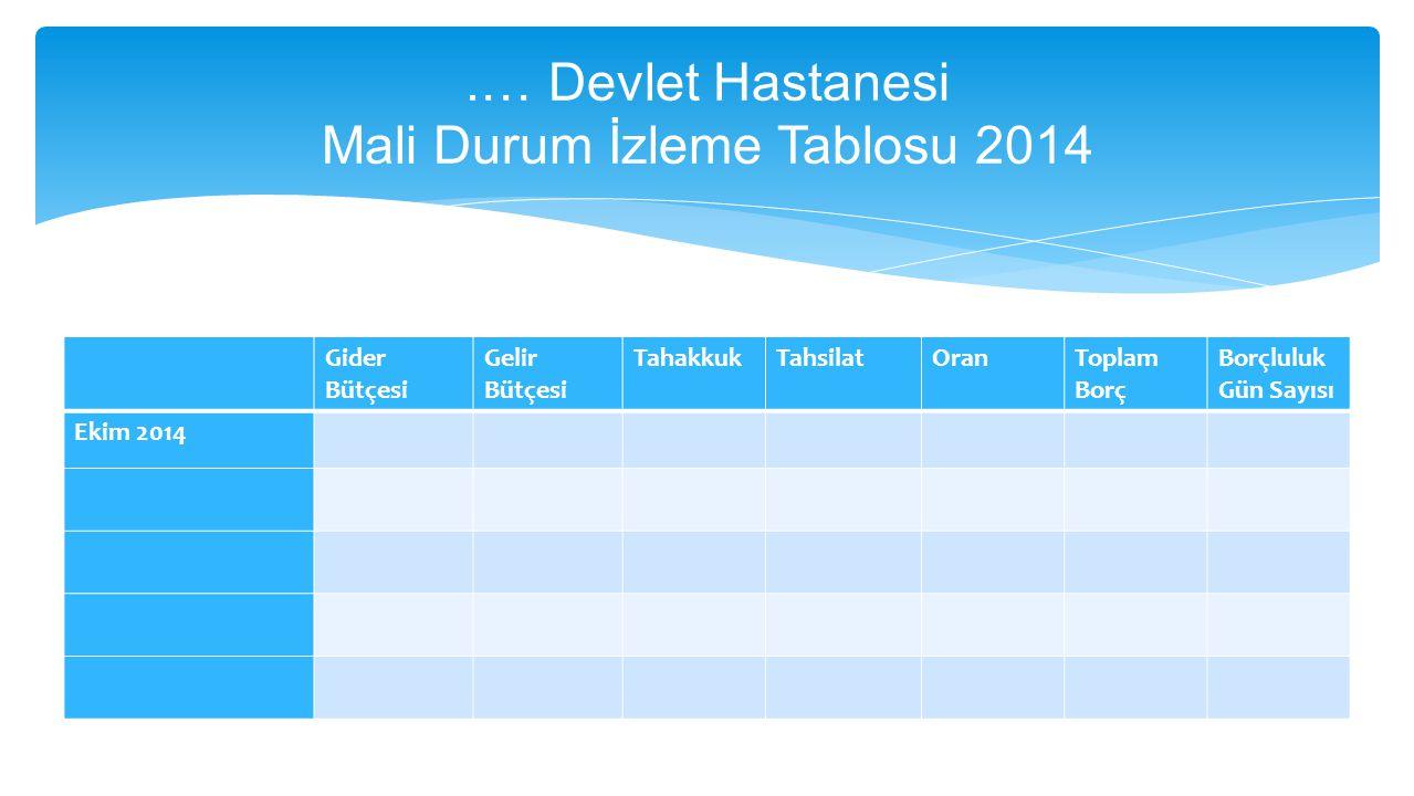 .… Devlet Hastanesi Mali Durum İzleme Tablosu 2014