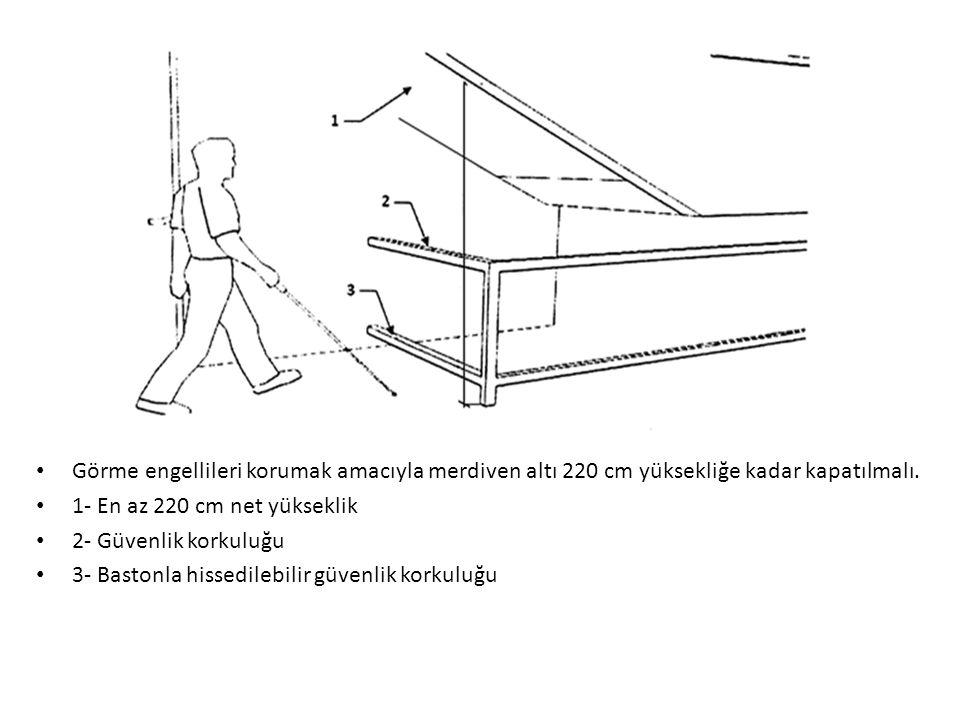 Görme engellileri korumak amacıyla merdiven altı 220 cm yüksekliğe kadar kapatılmalı.
