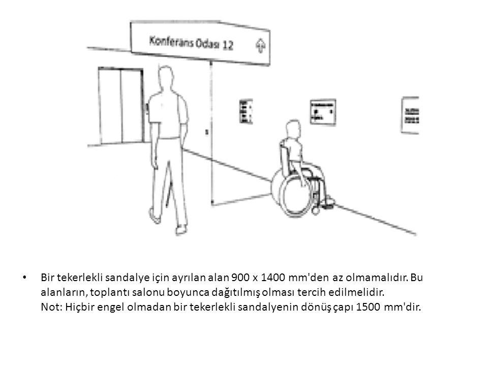 Bir tekerlekli sandalye için ayrılan alan 900 x 1400 mm den az olmamalıdır.