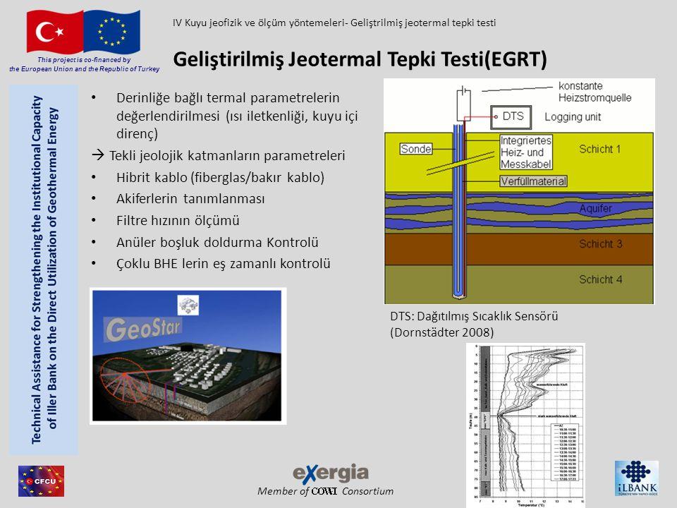 Geliştirilmiş Jeotermal Tepki Testi(EGRT)