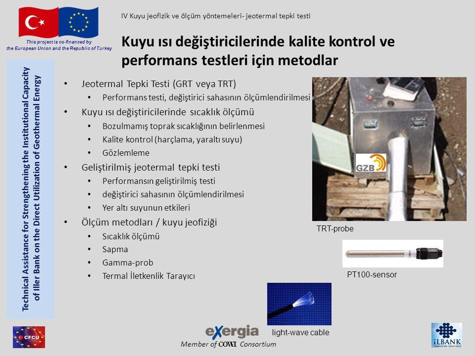 IV Kuyu jeofizik ve ölçüm yöntemeleri- jeotermal tepki testi