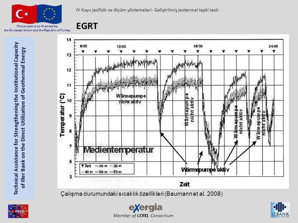 EGRT Çalışma durumundaki sıcaklık özellikleri (Baumann et al. 2008)