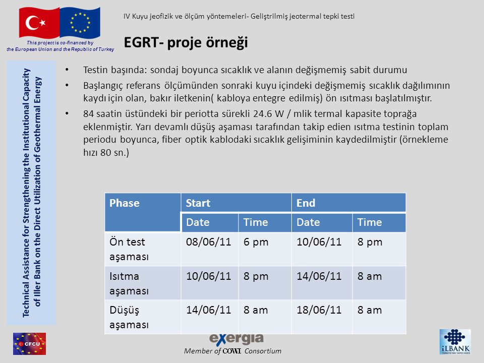 EGRT- proje örneği Phase Start End Date Time Ön test aşaması 08/06/11