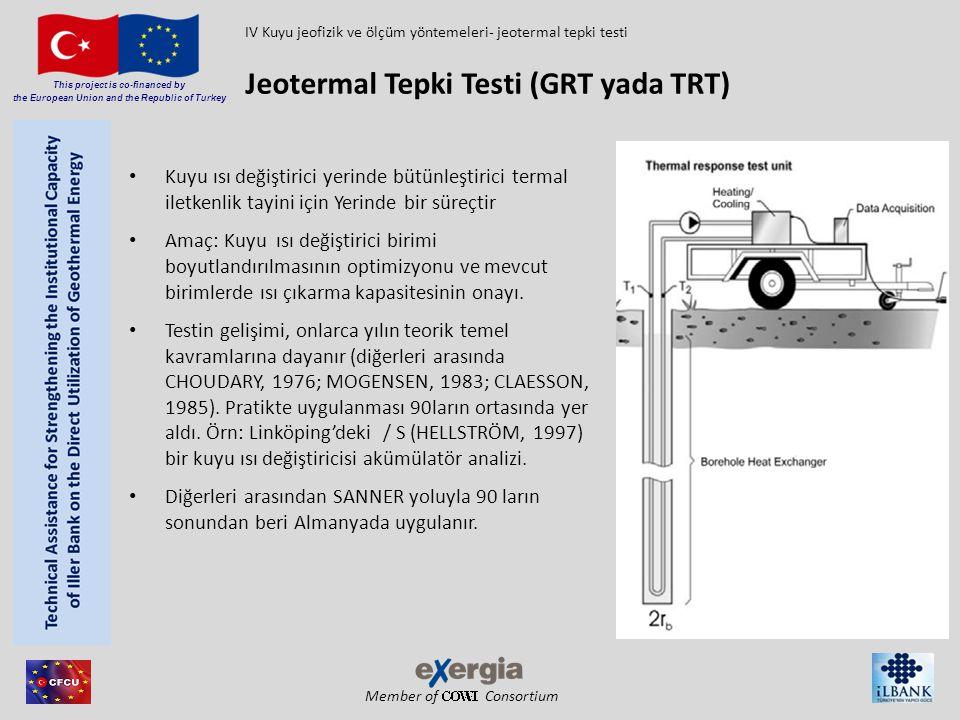 Jeotermal Tepki Testi (GRT yada TRT)
