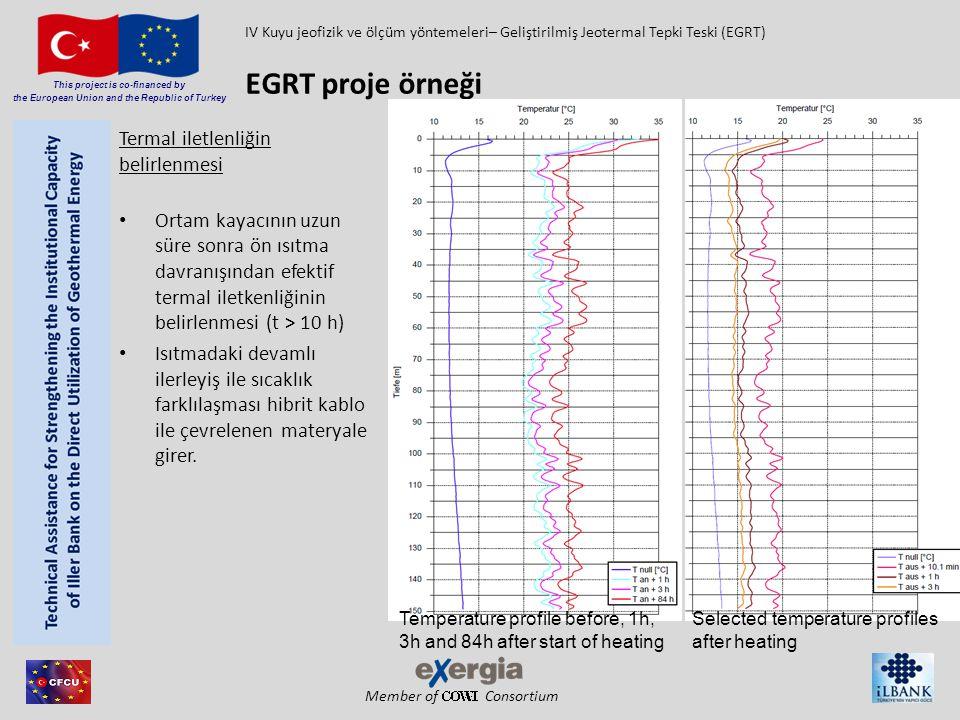 EGRT proje örneği Termal iletlenliğin belirlenmesi