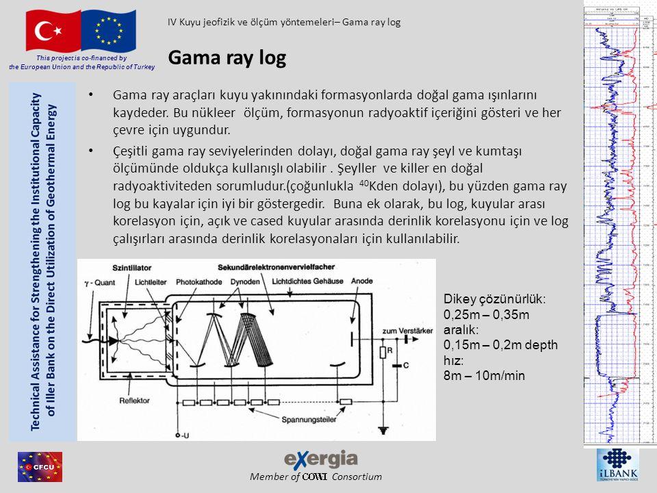 IV Kuyu jeofizik ve ölçüm yöntemeleri– Gama ray log