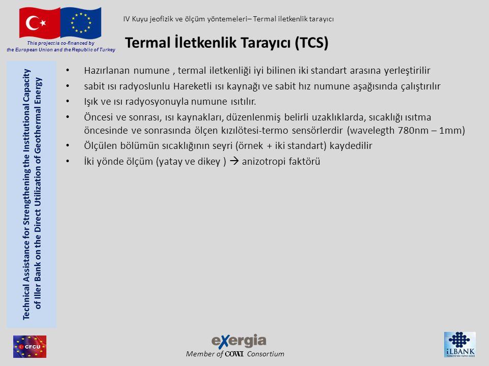 Termal İletkenlik Tarayıcı (TCS)